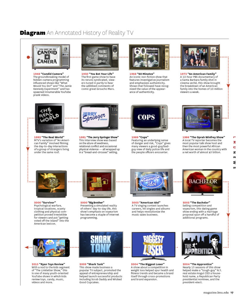 history of reality shows The last few decades have been instrumental in the rise of reality television and  with reality tv comes the increasing normalcy of getting.